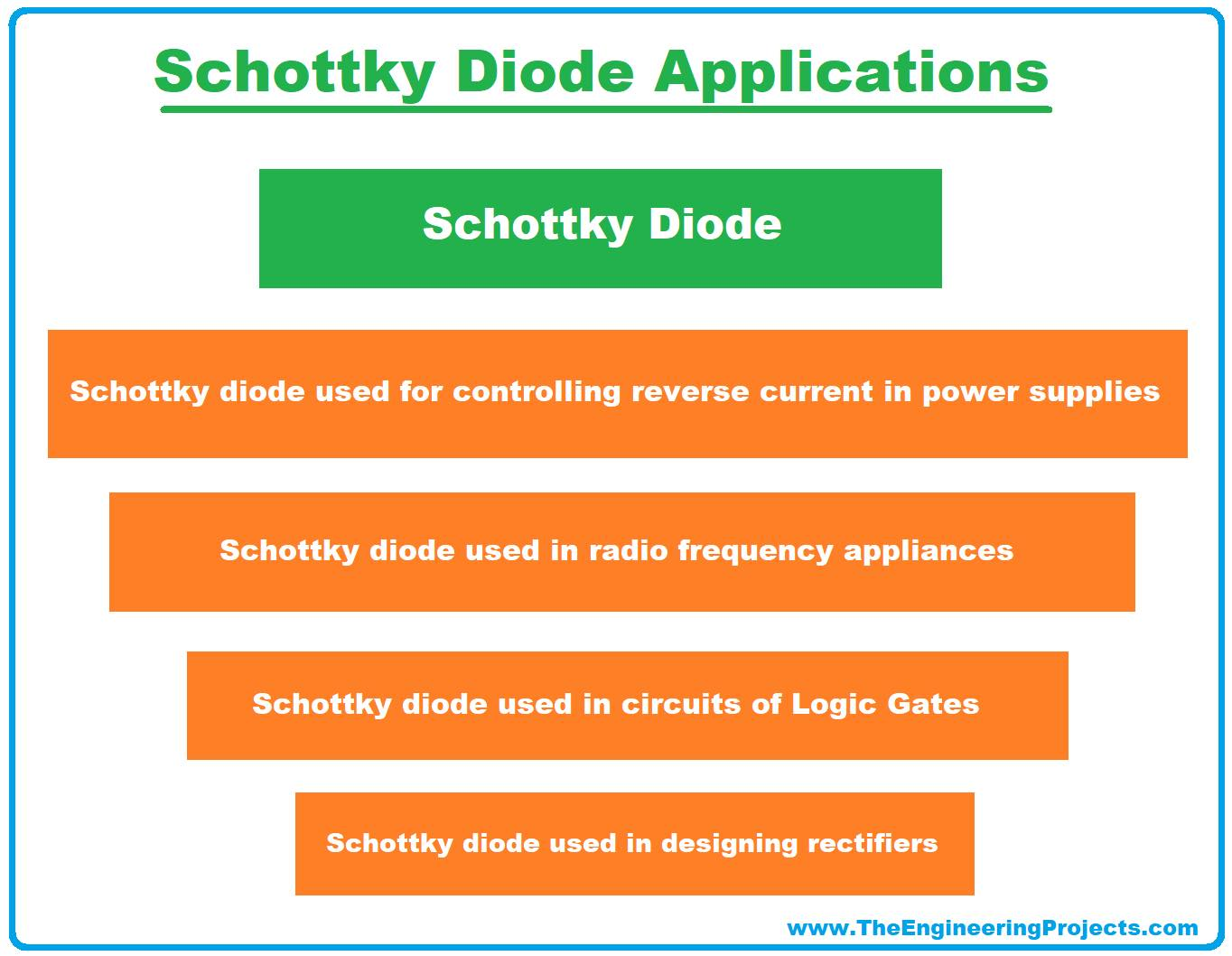 Schottky Diode, Schottky barrier diode, Schottky barrier, Schottky Diode working, Schottky Diode application, applications of Schottky Diode, Schottky Diode advantages, advantages of schottky diode