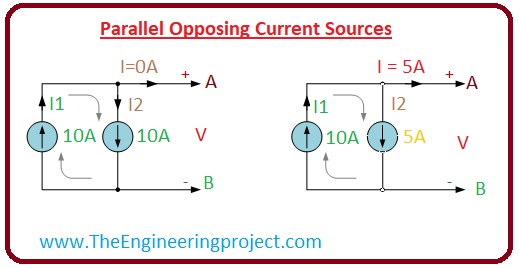 What is the Current Source, practical What is the Current Source, ideal What is the Current Source, series connected What is the Current Source, parallel What is the Current Source, What is the Current Source