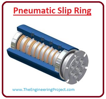 Types and Usage of the Slip Rings,, Wireless Slip Rings,, Pancake Slip Rings, Mercury Wetted – Slip Rings, Pneumatic slip ring, Fiber optic slip rings, USB slip rings, Ethernet slip rings slip ring