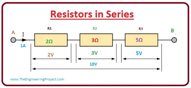 Resistors in Series, voltage of the Series Resistors, Voltage Divider Circuit, Applications of Resistors in Series