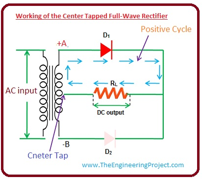 What is Full Wave Rectifier, Full Wave Rectifier working, Full Wave Rectifier circuit, Full Wave Rectifier uses, Full Wave Rectifier bridge circuit, Full Wave Rectifier