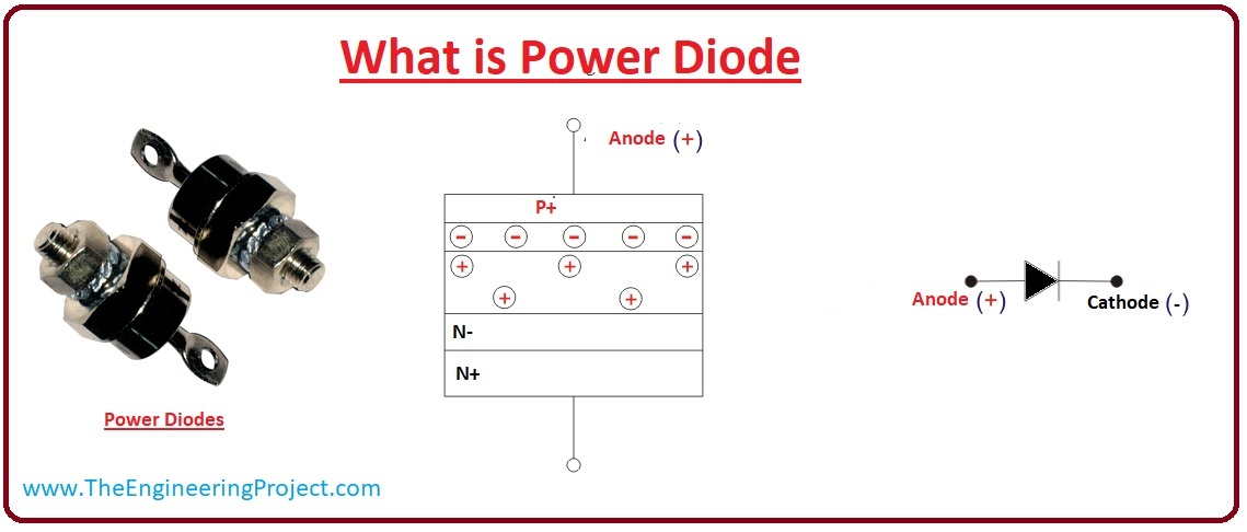 what is power diode, power diode working, power diode rectification, power diode uses, power diode curve, power diode