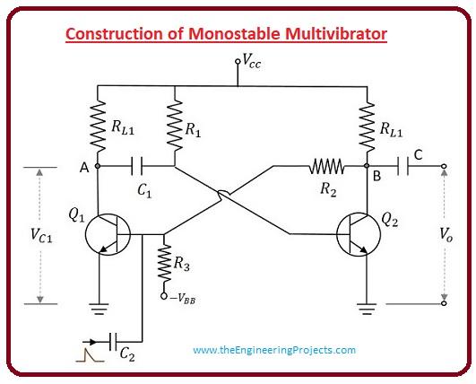 Advantage of Monostable Multivibrator, Applications of Monostable Multivibrator, TTL Monostable Multivibrators, Monostable Multivibrator Waveform, Construction of Monostable Multivibrator, What is Monostable Multivibrator, Monostable Multivibrator