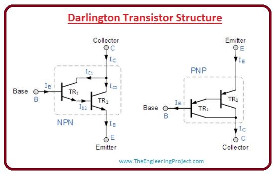 Darlington Transistor,Disadvantages of Darlington Transistor,Advantages of Darlington Transistor, Darlington Transistor Example, Sziklai Transistor Pair, Darlington Transistor Structure,Introduction to Darlington Transistor,