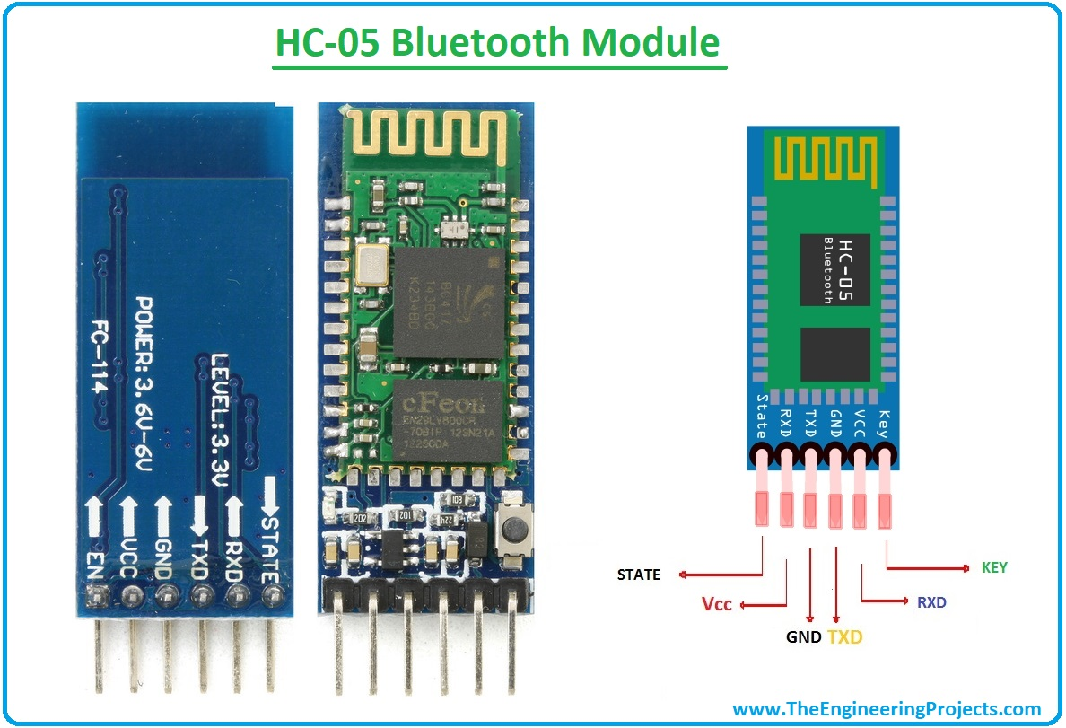 HC-05, hc05, HC-05 Bluetooth Module, HC-05 Pinout, HC-05 datasheet, HC-05 Working, HC-05 Features, HC-05 applications