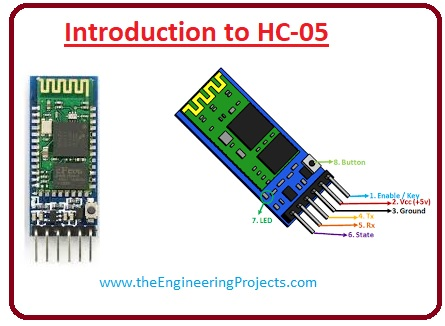 How to Use the HC-05 Bluetooth,Working of HC-05, Features of HC-05, Pinout of HC-05, Introduction to HC-05, applications of HC-05