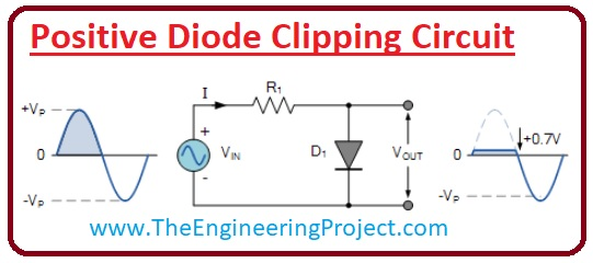 Applications of the Diode Clippers,Negative Biased Diode Clipper,Positive Biased Diode Clipper, Negative Clipping Circuit,Biased Diode Clipper,What is Diode Clipper, Positive Diode Clipping Circuit