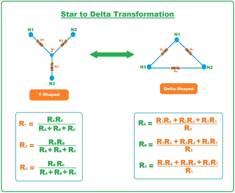 What is Star Delta Transformation, Star Delta Transformation working, Star Delta Transformation equation, Star Delta Transformation, delta connection, delta network, star delta, star to delta