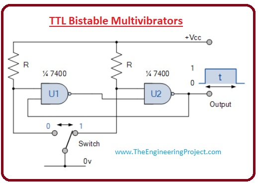 Application of Bistable Multivibrator, Bistable Multivibrator Waveform, What is Bistable Multivibrator, Bistable Multivibrator Working,