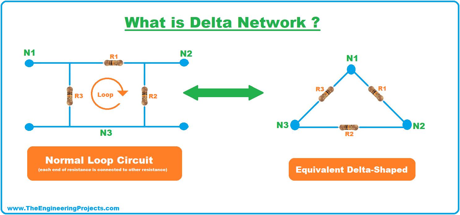 What is Star Delta Transformation, Star Delta Transformation working, Star Delta Transformation equation, Star Delta Transformation, delta connection, delta network, star delta, delta star, delta star transformation, star to delta