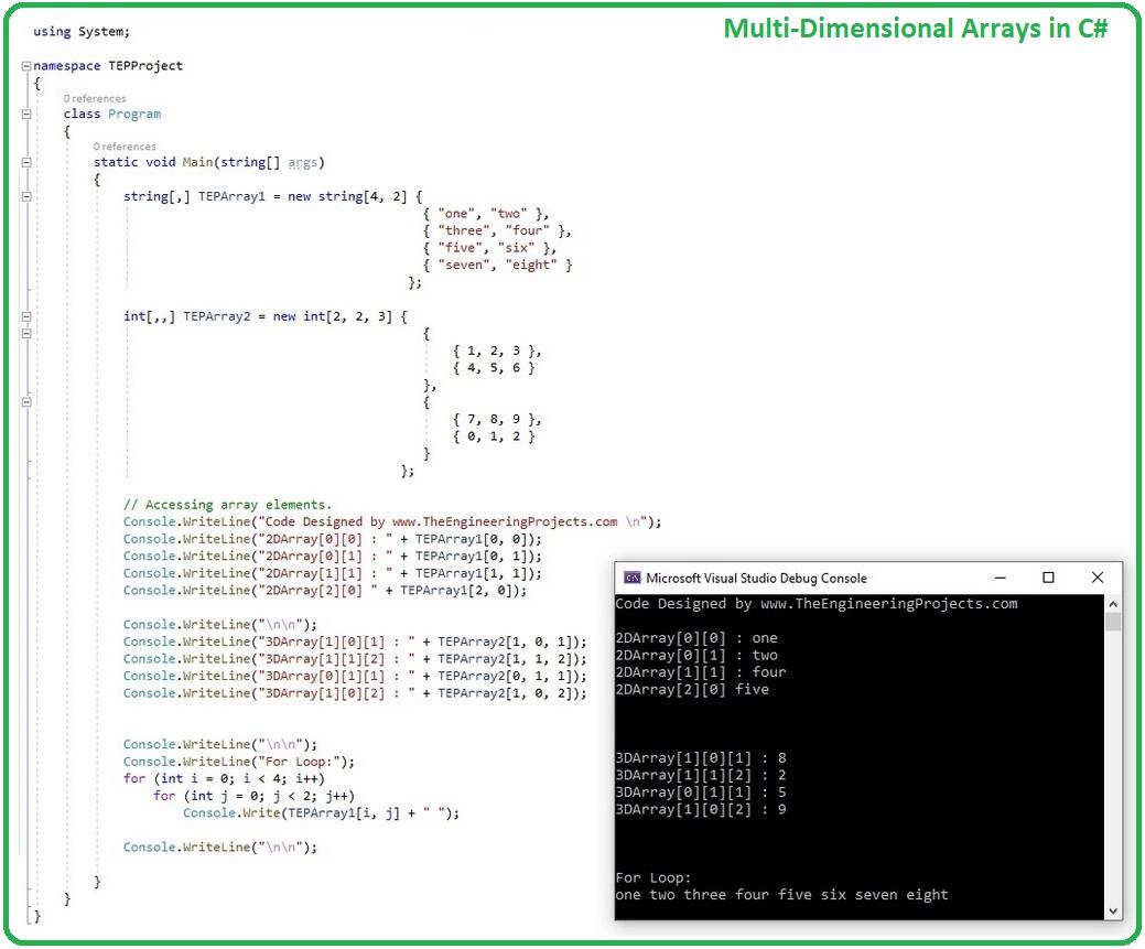 How to use Arrays in C#, Arrays in C#, array c#, c# array,Multi-Dimensional Arrays in C#