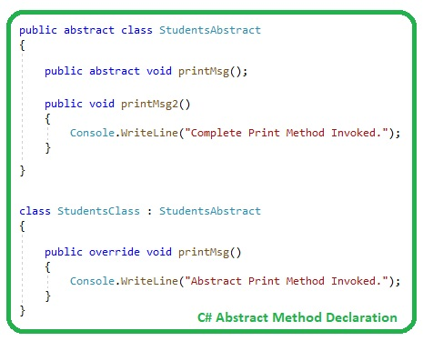 Introduction to Abstract Classes in C#,Abstract Classes in C#, Abstract Classes C#, C# Abstract Classes