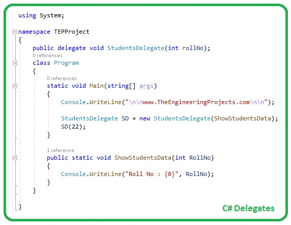 Introduction to Delegates in C#, Delegates in C#, Delegates C#, c# Delegates