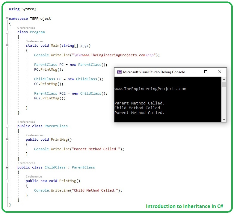 Introduction to Inheritance in C#,Inheritance in C#, C# Inheritance, Inheritance C#