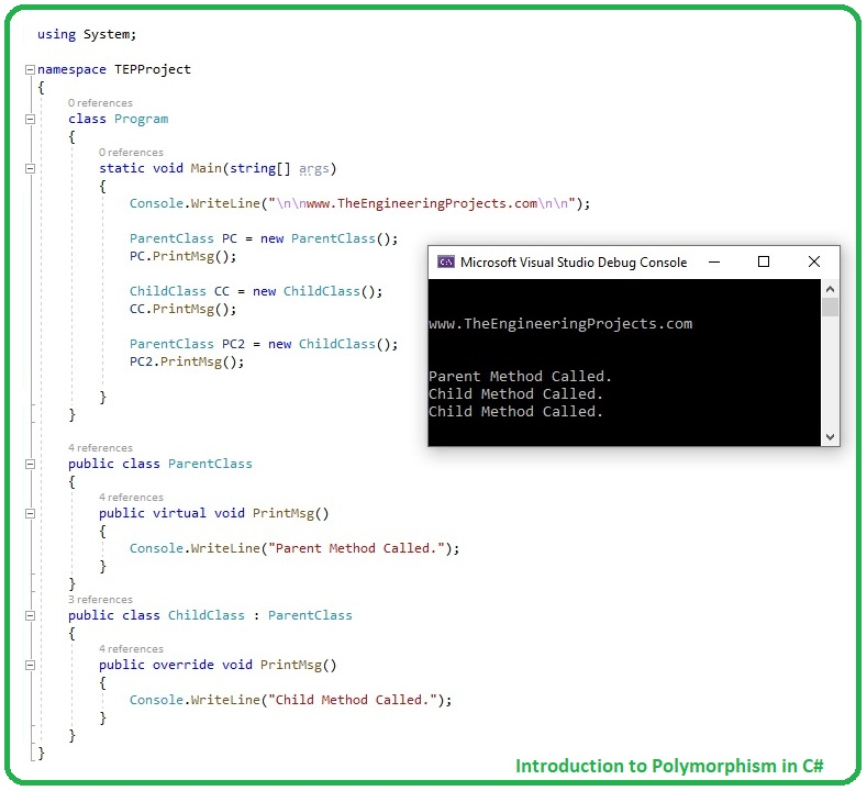 Introduction to Polymorphism in C#,Polymorphism in C#,Polymorphism C#, C# Polymorphism