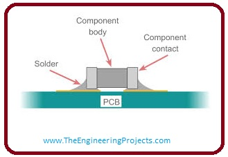 What is PCBA? Material used For PCB Manufacturing, Types of PCB, PCB Designing, What is a PCB?, What is difference between PCB and PCBA
