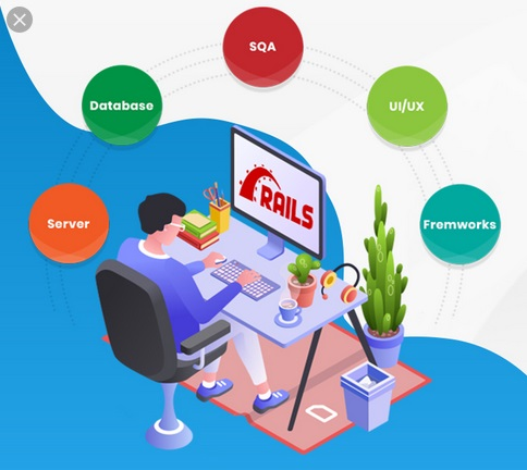 Businesses Should Get the Help of a Ruby on Rails (RoR) Development Company, Ruby on Rails (RoR) Development Company
