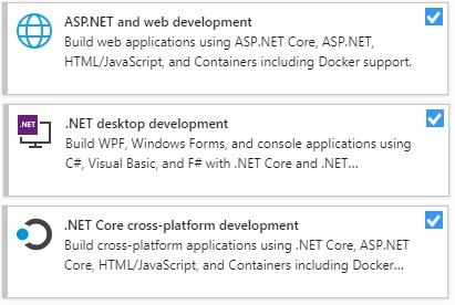 Introduction to ASP NET Core, asp.net core, asp core, basics of asp.net core