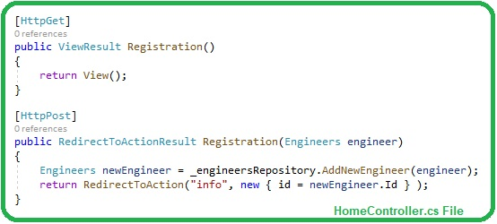 Create a Registration Form in ASP.NET Core, Registration Form in ASP.NET Core, sign up form in asp.net core, asp.net core sign up form, sign up form asp.net core, form tag helpers in asp.net core