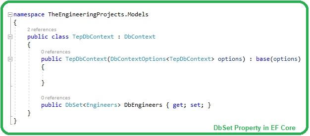 DbContext Class in Entity Framework Core, DbContext in Entity Framework Core, dbcontext in ef core, DbContext Class in asp.net core