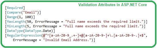 Form Validation in ASP.NET Core, Validation in ASP.NET Core, Validation ASP.NET Core, asp.net core validation, validation attributes in asp.net core