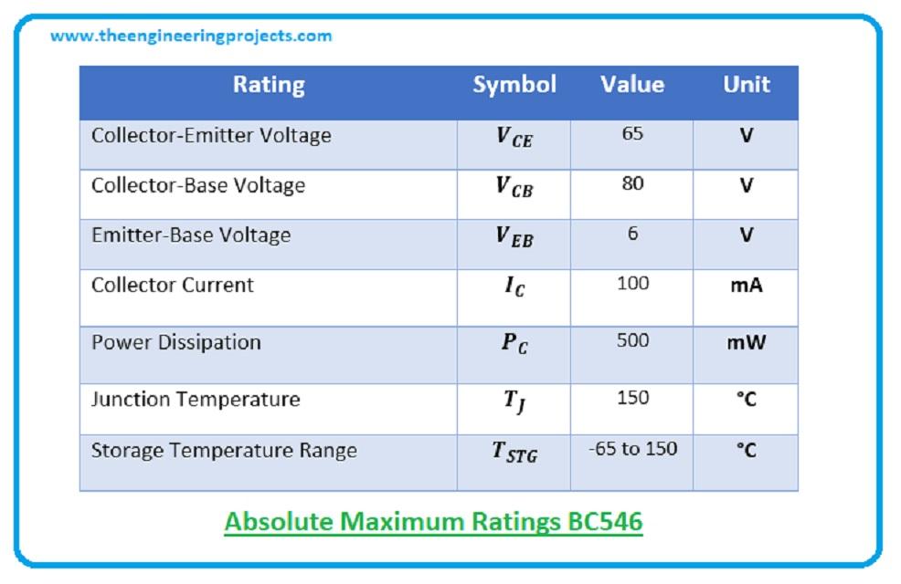 Introduction to BC546, bc546 pinout, bc546 pin configuration, bc546 datasheet, bc546 power ratings, bc546 intro, bc546 basics