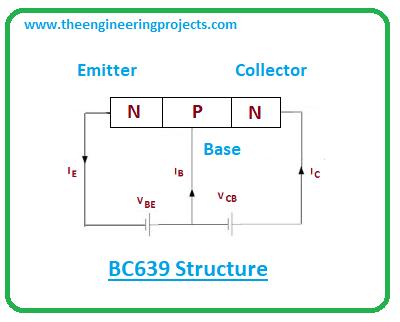 Introduction to BC639, bc639 pinout, bc639 power ratings, bc639 applications