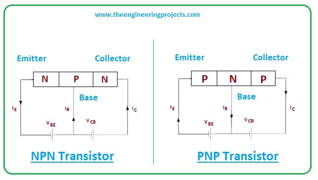 Introduction to BC327, bc327 pinout, bc327 power ratings, bc327 applications