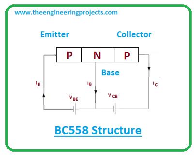 Introduction to BC558, bc558 pinout, bc558 power ratings, bc558 applications