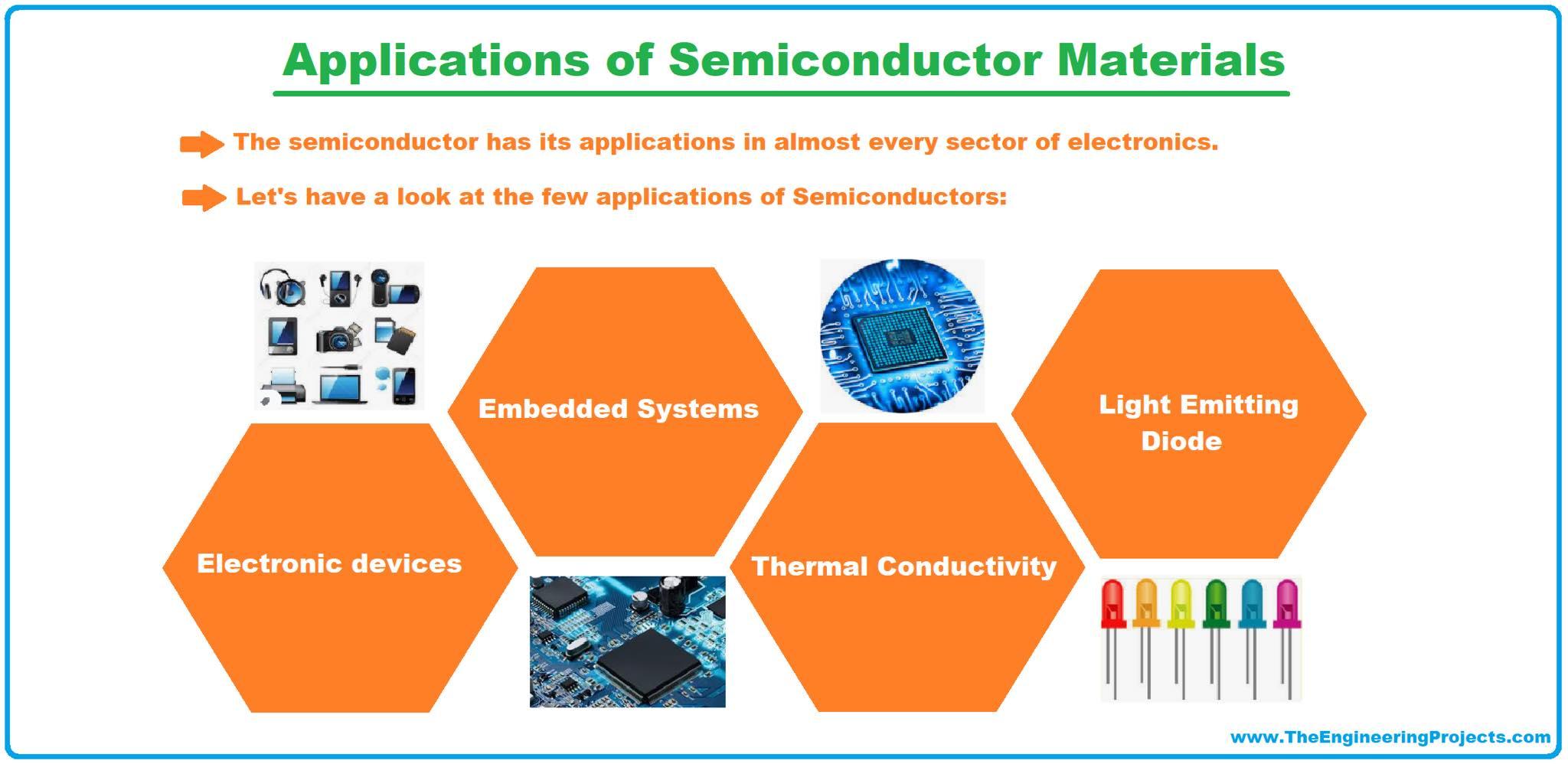 semiconductors, semiconductor, what is semiconductors, semiconductor applications, applications of semiconductors, semiconductor examples, semiconductor material, examples of semiconductor material
