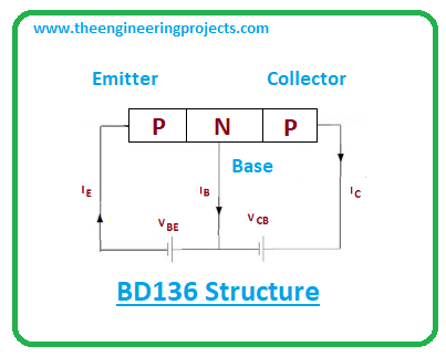 Introduction to bd136, bd136 pinout, bd136 power ratings, bd136 applications