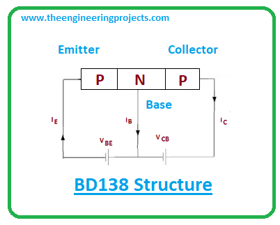 Introduction to bd138, bd138 pinout, bd138 power ratings, bd138 applications