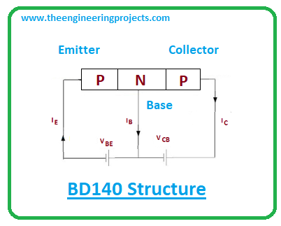 Introduction to bd140, bd140 pinout, bd140 power ratings, bd140 applications