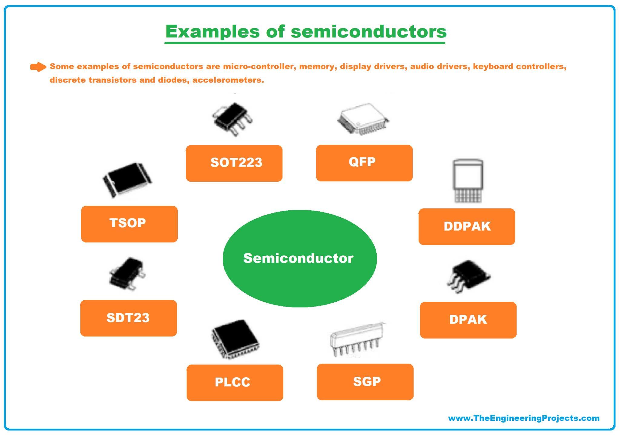 semiconductors, semiconductor, what is semiconductors, types of semiconductors, semiconductor examples, semiconductor material, examples of semiconductor material
