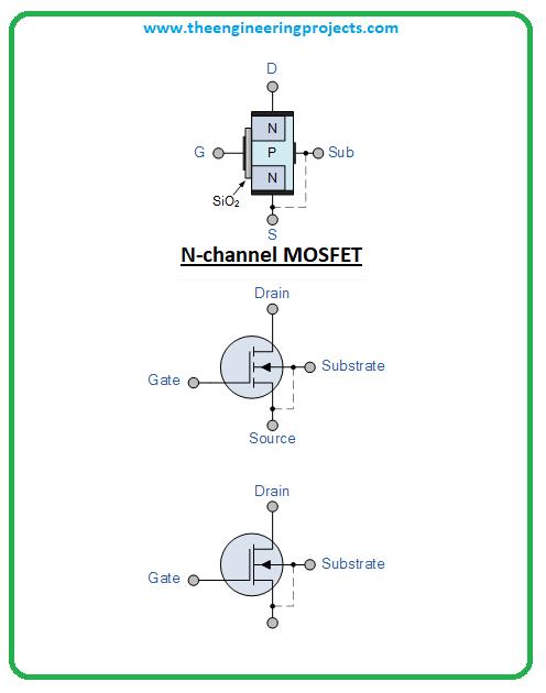 mosfet o que é um mosfet e como funciona, introdução ao mosfet, mosfet tipo p, mosfet tipo n, mosfet funcionando