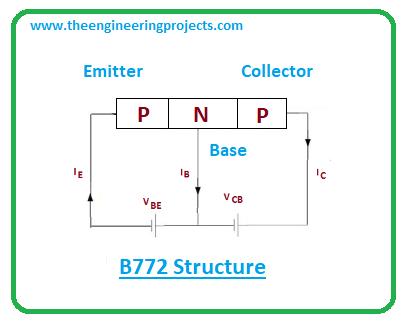 Introduction to b772, b772 pinout, b772 power ratings, b772 applications