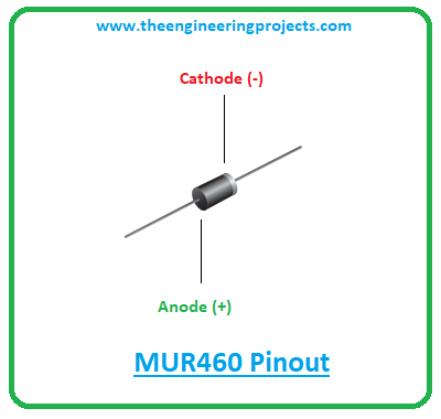 MUR460 Pinout The following figure shows the pinout diagram of MUR460. This diode rectifier comes with two terminals called anode and cathode. The anode side is positive through which current enters the diode and the cathode side is negative through which current leaves the diode and current moves from the anode terminal to the cathode terminal.