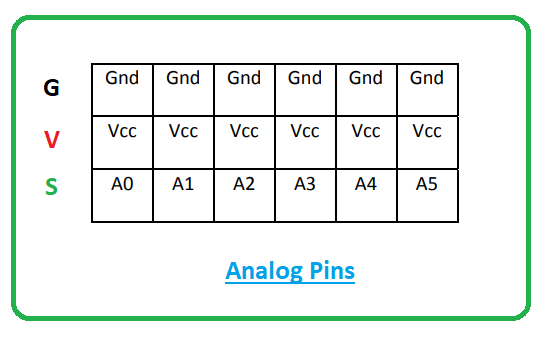 Introduction to arduino sensor shield, arduino sensor shield features, arduino sensor shield connections