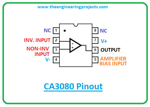 Introduction to ca3080, ca3080 pinout, ca3080 power ratings, ca3080 applications