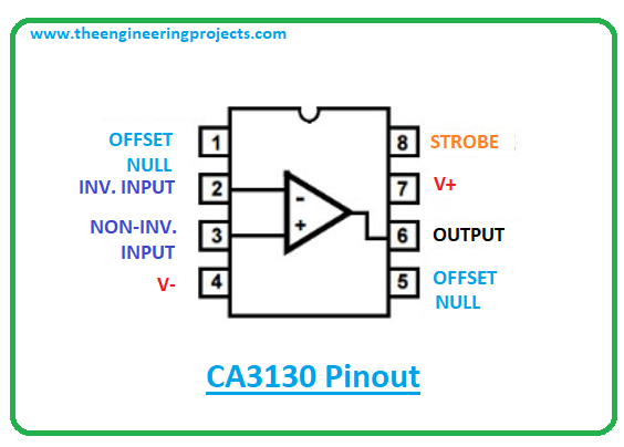 Introduction to ca3130, ca3130 pinout, ca3130 power ratings, ca3130 applications