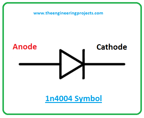 And current flows from the anode terminal to the cathode terminal.