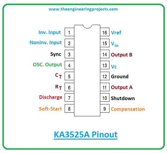 Introduction to ka3525a, ka3525a pinout, ka3525a power ratings, ka3525a applications