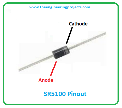 Introduction to sr5100, sr5100 pinout, sr5100 power ratings, sr5100 applications