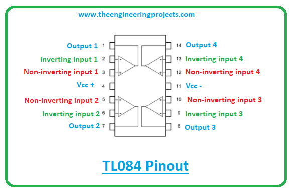 Introduction to tl084, tl084 pinout, tl084 power ratings, tl084 applications