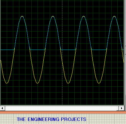 input and output of series clipper _negative, proteus output for input and output of series clipper _negative, oscilloscope ouput for input and output of series clipper _negative, input and output of series clipper _negative at oscilloscope.