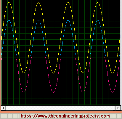 input and output of bridge rectifier, bridge rectificatin in proteus, proteus input and output of full wave rectifier