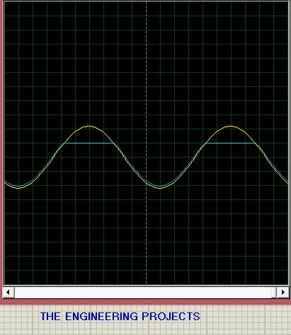 oscilloscope output for series bias clipper, oscilloscope output in proteus, proteus output for series bias clippers, series bias clippers