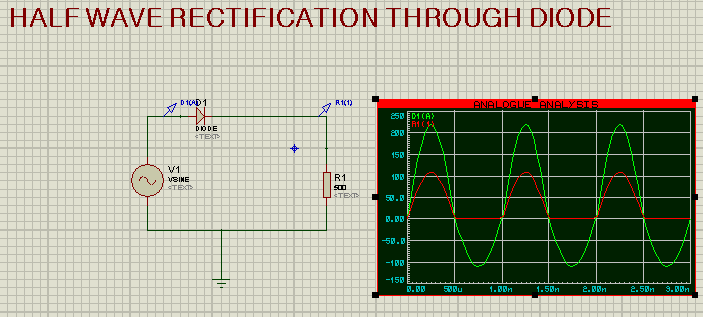 analogue graph of half wave rectification, analogue graph in proteus, proteus output of half wave rectification through analogue graph