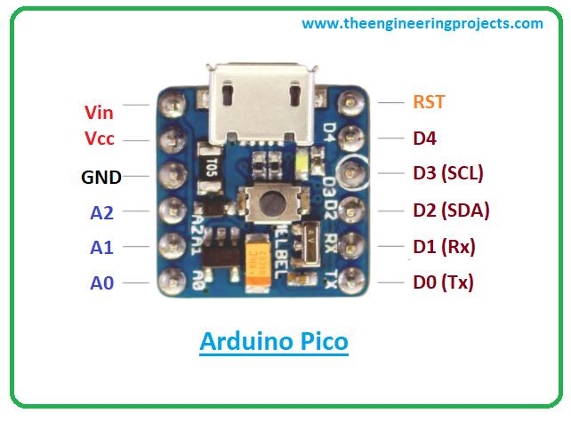 Introduction to arduino pico, arduino pico pinout, arduino pico power ratings, arduino pico applications