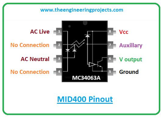 Introduction to mid400, mid400 pinout, mid400 power ratings, mid400 applications